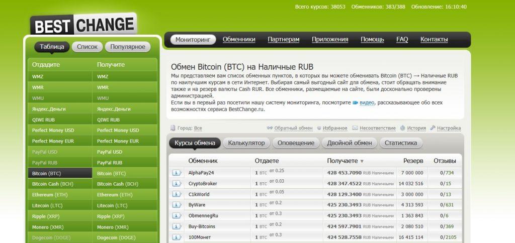 Часть списка пунктов, которые меняют биткойны на рубли